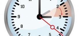 Zeitverschiebung für Sri Lanka